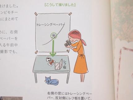 テーブルフォトの撮り方 きほんBOOK: おしゃれで便利なキッチングッズ